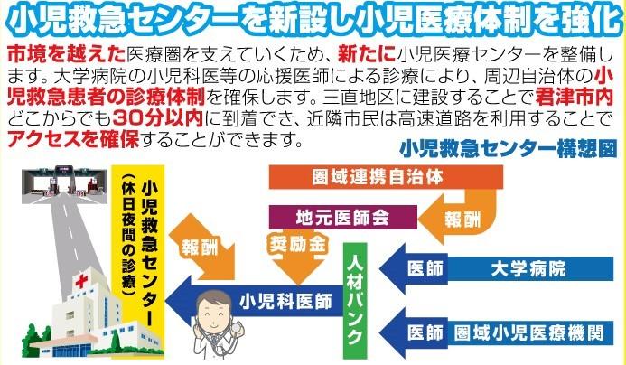 かずさ広域連携構想 (4)