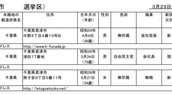 県議選立候補者(君津市)